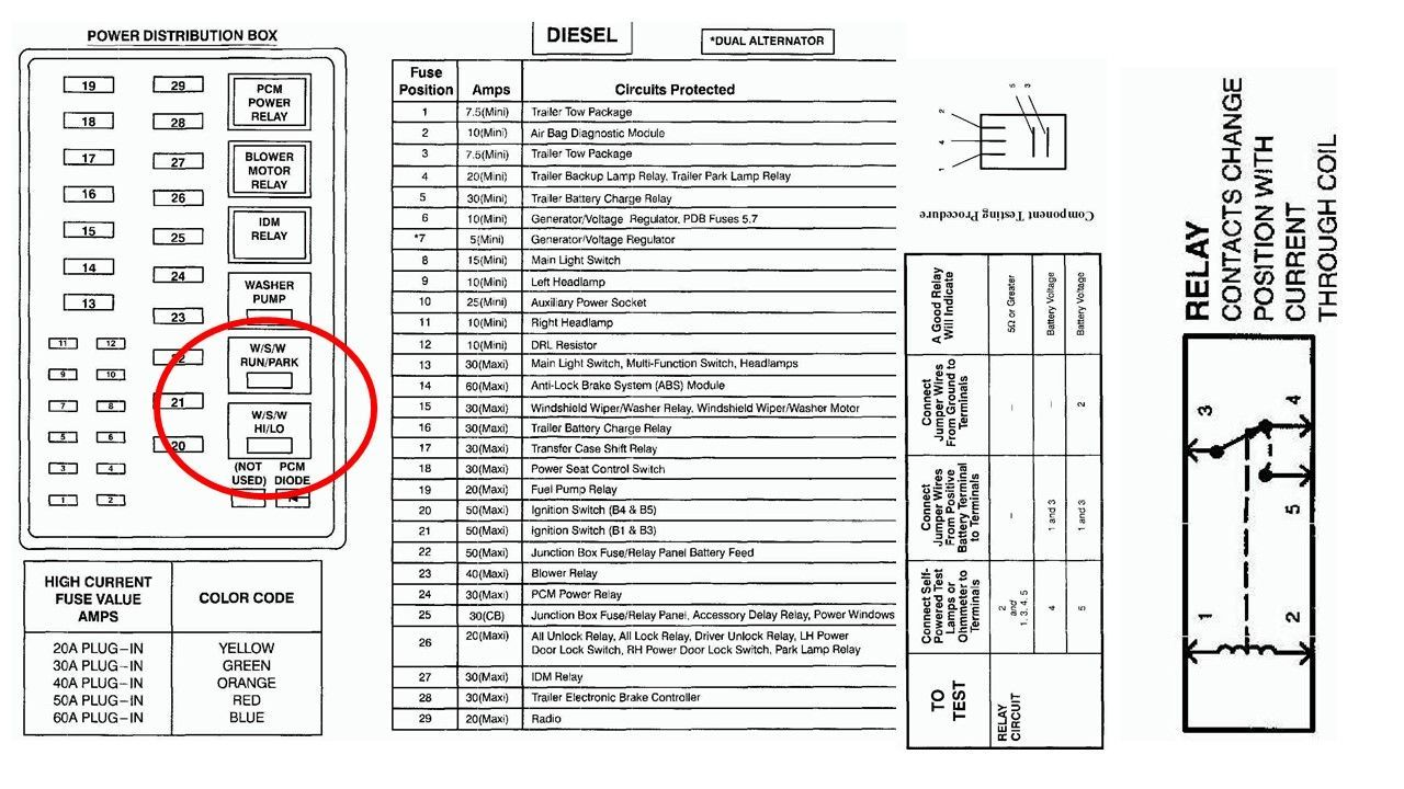 2001 f350 fuse diagram 2001 f350 relay diagram fuse panel diagram - ford truck enthusiasts forums
