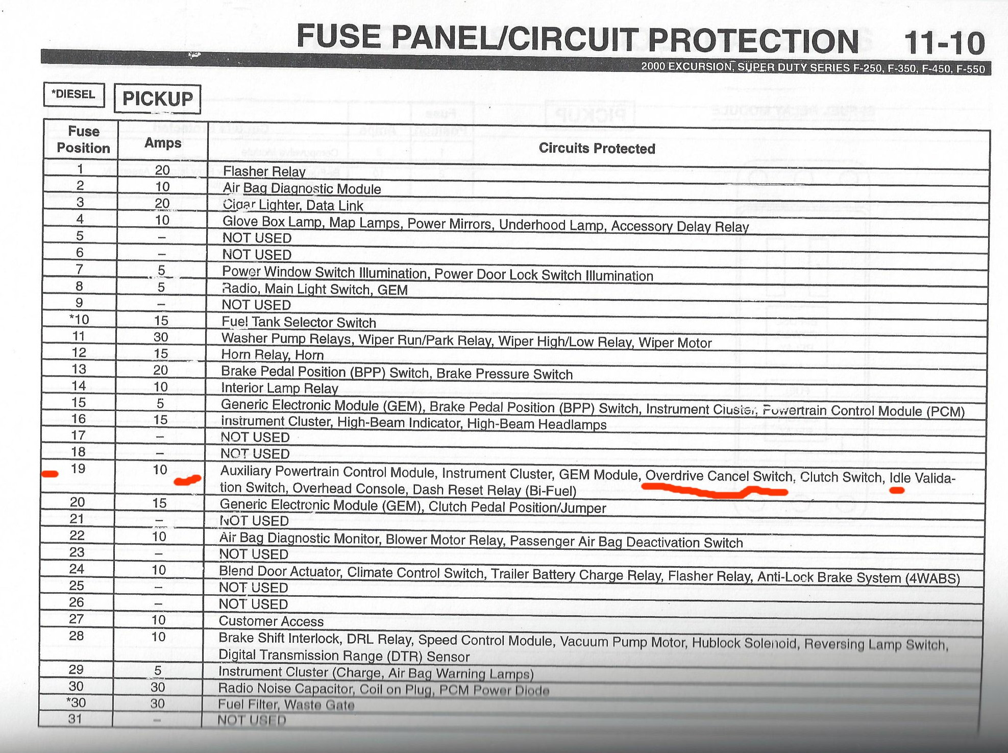 i keep blowing the fuse that controls the tow haul mode in 2006 f250 4x4 relay location 2006 f250 tow haul fuse diagram
