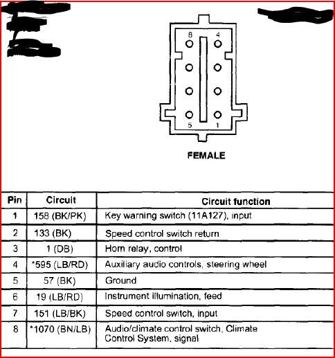ford f 250 steering column wiring diagram with 931567 Steering Wheel Wiring Harness 2 on 7jt7f Ford F 350 4wd Diesel 7 3l 1999 Ford F 350 4wd additionally OtHoao as well 9032 Wiring Problemhelp furthermore 1989 Ford F 250 Steering Column Diagram as well Index.