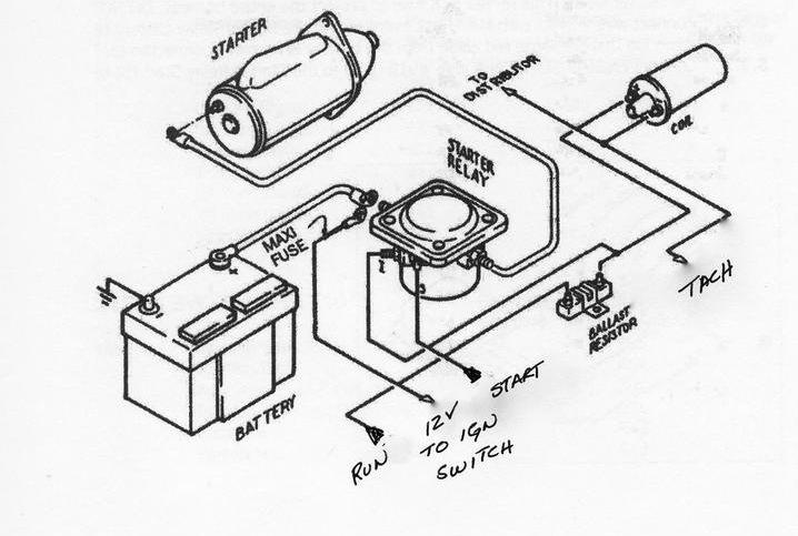 Resistor purpose of ballast Ballast Resistors,