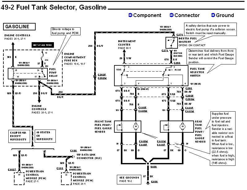 96 f150 fuel diagram data wiring diagram update rh 2 lkjhg petersen guitars de