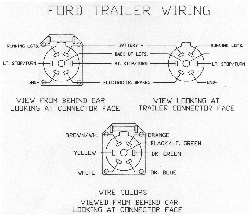 ford 7 pin trailer connector wiring diagram factory 7 pin trailer connector wiring diagram for ford f 350 on #2