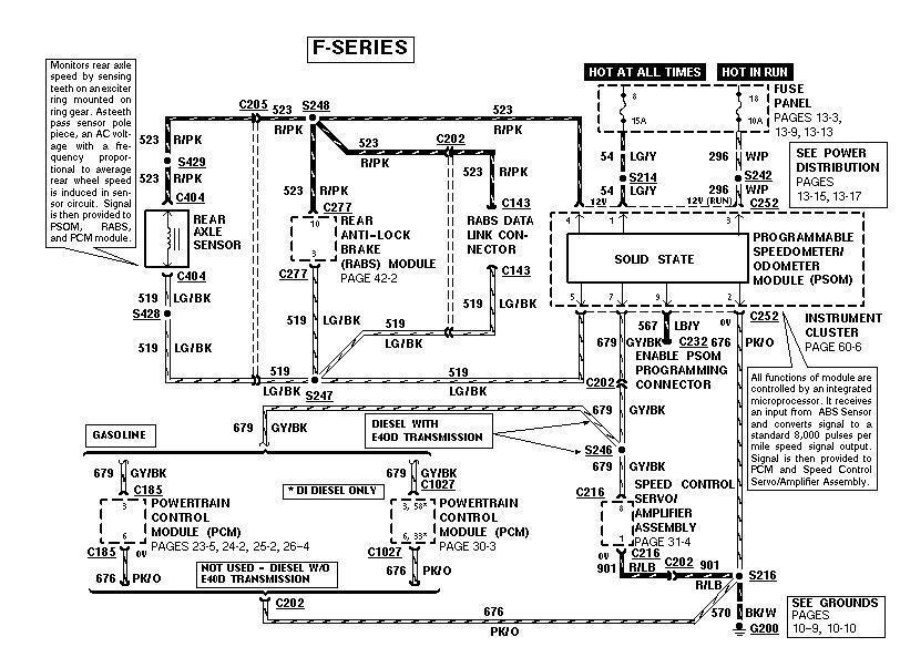 1995 f350 speedometer  odometer not working