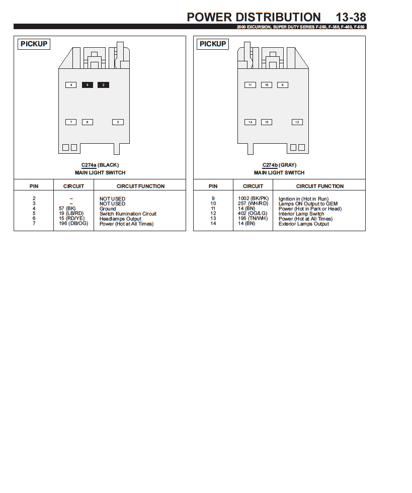 wiring pinout for 99 00 and 01 07 headlight switch ford truck diagrams