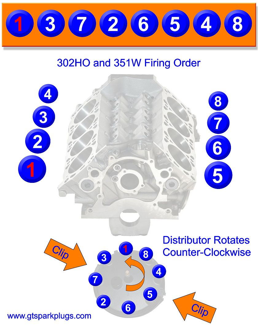 engine confusion