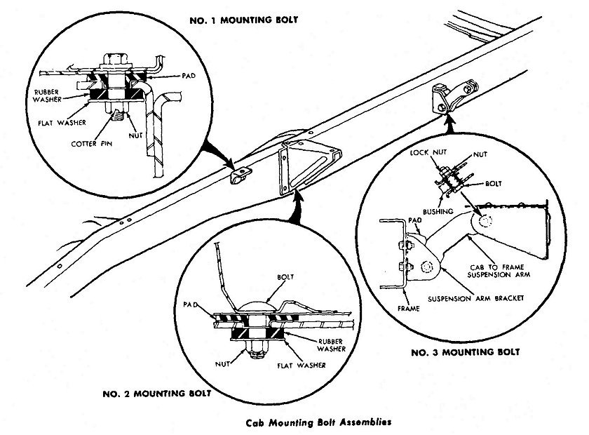 1964 F100 Hood Box Wiring Diagram Flareside 4x4: 1969 Ford F100 Wiring Diagram At Johnprice.co