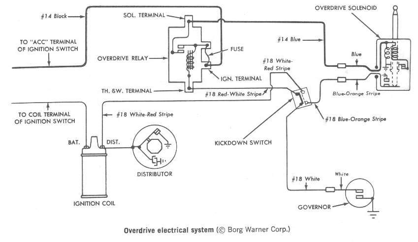 80 od_diagrm_2d41ce17e5a3bd831af7f717035c1ae898297df2 bw od troubleshooting (55 f100, 3 tree) ford truck enthusiasts borg warner overdrive wiring diagram at fashall.co