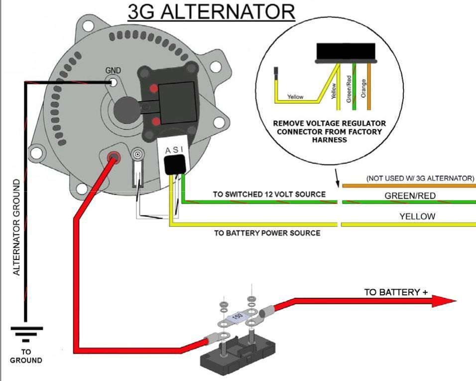 3g Install Tips For My 78 F-250 With 351m