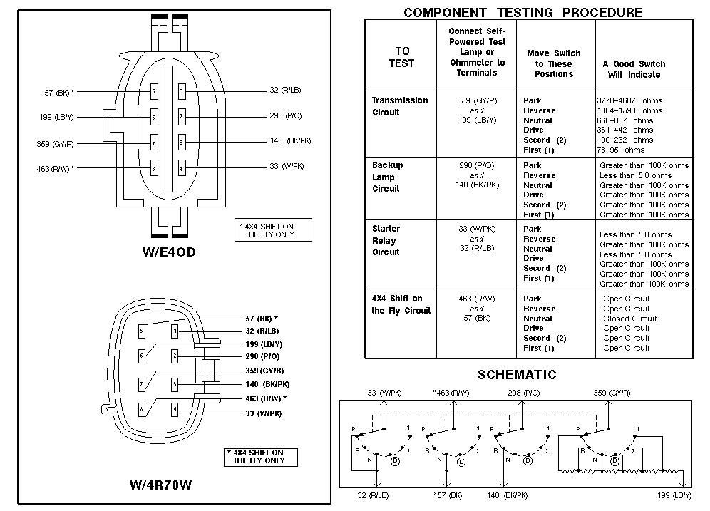 93 f150 mlp sensor wiring diagram - ford truck enthusiasts ... ford e4od mlps wiring diagram in my ford e4od transmission wiring harness diagram of the