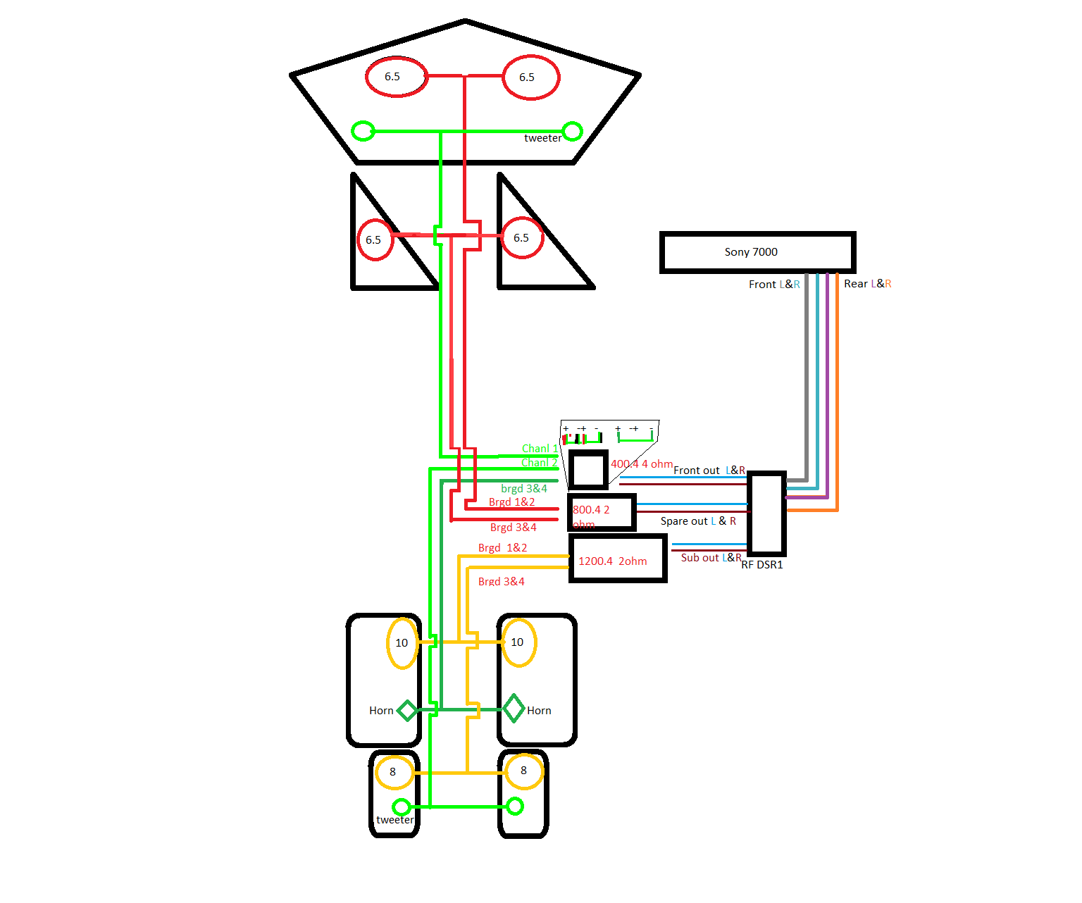 Look At This Diagram Of My Set Up       - Page 2
