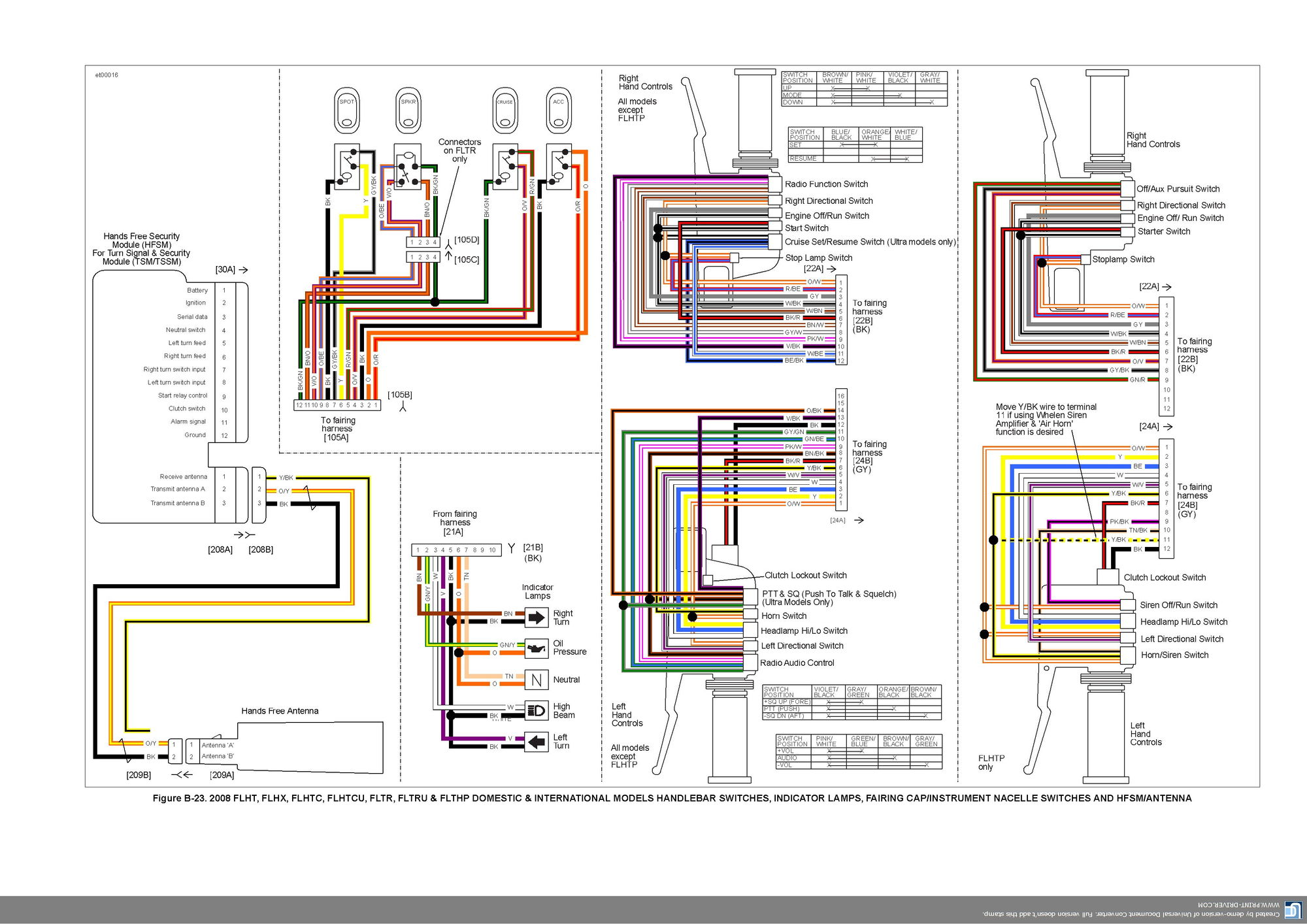 2010 Ultra Classic Wiring Diagram Fuel Mileage Harley Davidson Relay Brake Light On An 06 Limited Review Diagrams
