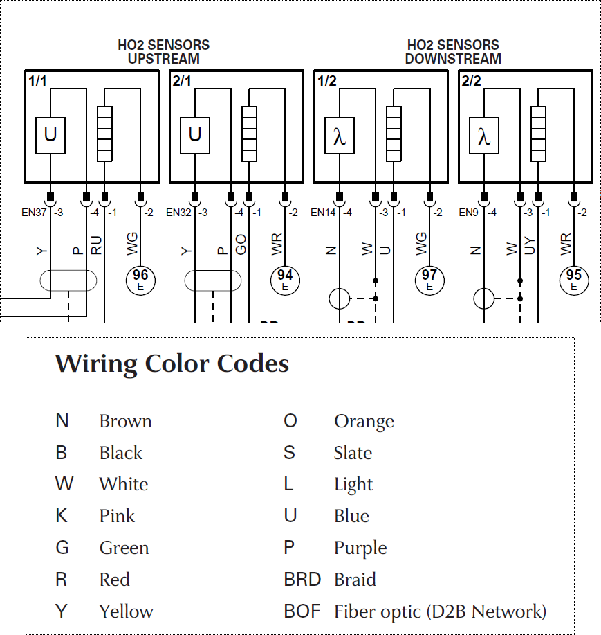 [DIAGRAM_38IS]  Jaguar Wiring Color Codes - N14 Celect Ecm Wiring Diagram for Wiring  Diagram Schematics | Jaguar Wiring Color Code |  | Wiring Diagram Schematics