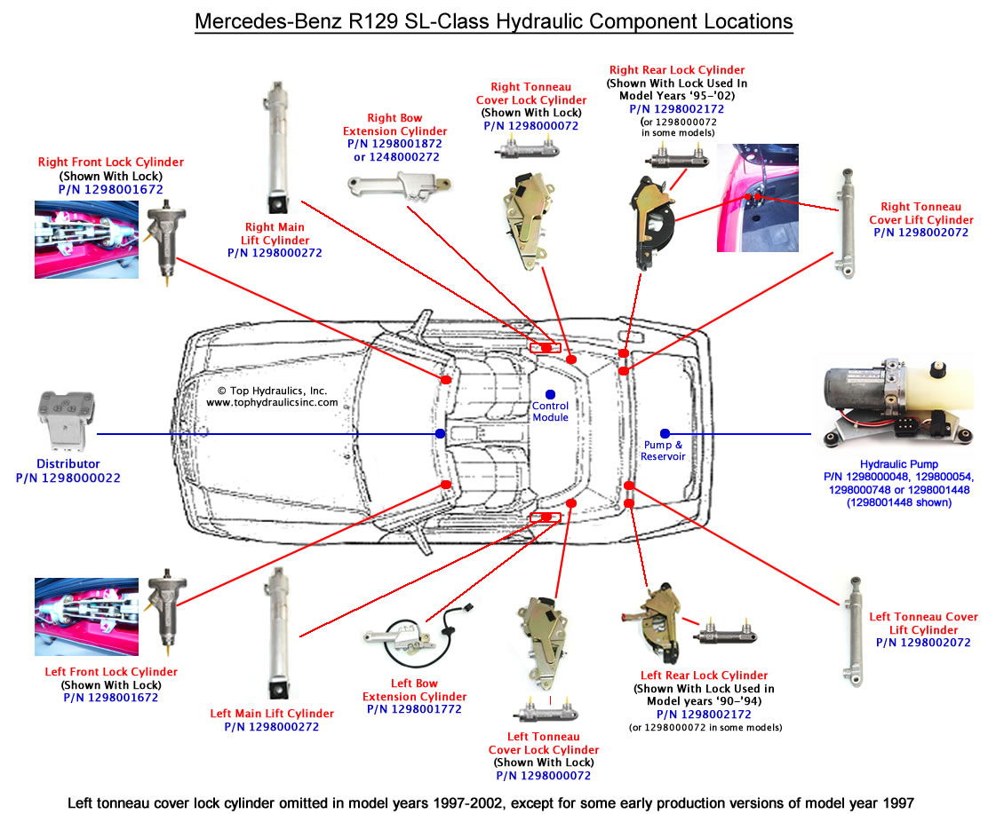 80 r129diagram_15b0def9099c8621c82e6545dcf479445d17adbe convertible mechanism and roll bar dont move mbworld org forums  at gsmportal.co