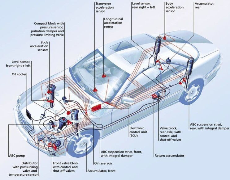 Watch besides 2590573973 together with How Diesel Fuel Injection Systems Work as well Watch in addition Classroom Poster Electrical Systems. on hydraulic valve schematics