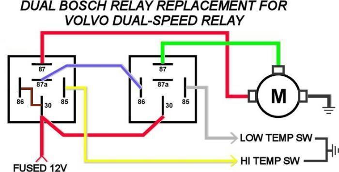 DIAGRAM] 1996 Miata Electric Fuel Pump Wiring Diagram FULL Version HD  Quality Wiring Diagram - ISHETHEONEBOOK.ARTEMISMAIL.FRishetheonebook.artemismail.fr