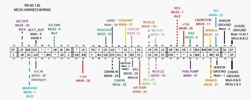 80 ms3xwiring_2d121a474d173e14094bd88c483ed3188945f0e3 relay box diagram 1993 geo metro electrical wiring diagrams