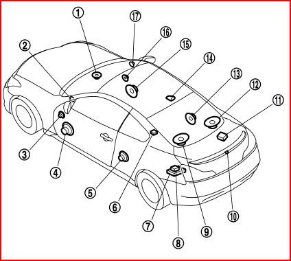 Fmx Ed0la E04f N4p Stsr Wiring Diagram likewise DAEWOO Car Radio Wiring Connector furthermore 321 Bose Wiring Diagram besides 1996 Mazda Millenia Wiring Diagram And Electrical System Troubleshooting further Bmw Wiring Harness Connectors Moreover Furthermore. on mazda 3 speaker wiring diagram