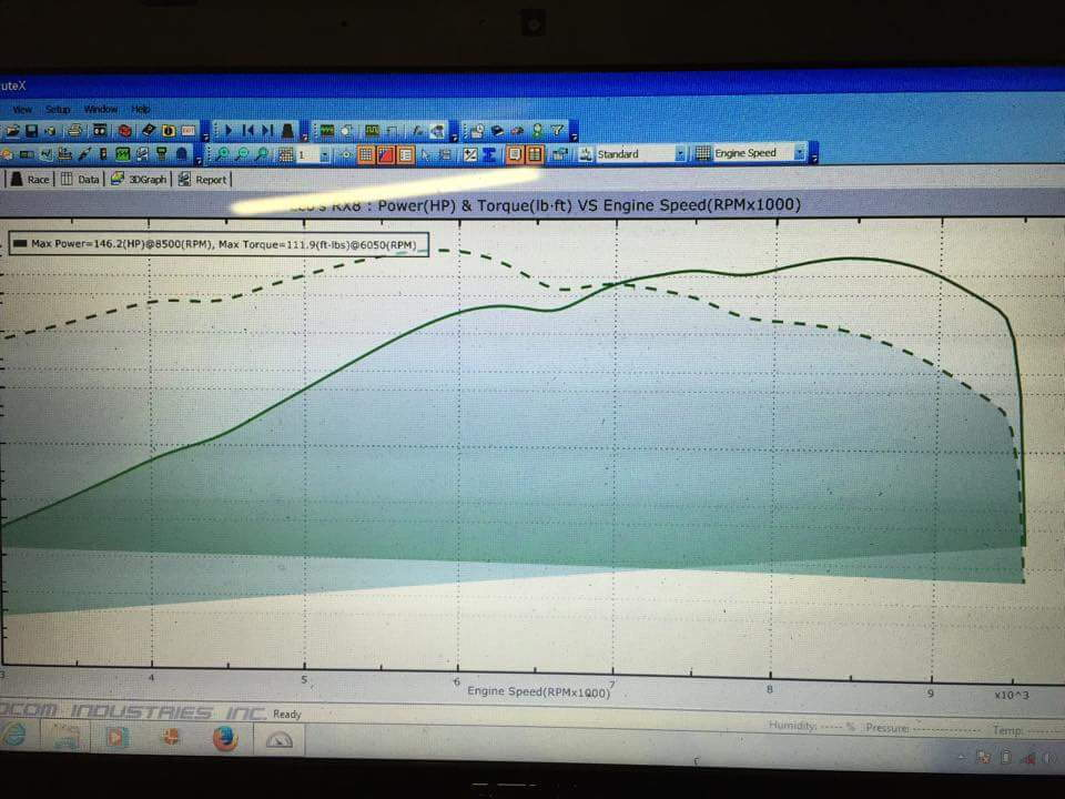 Dyno Results Compilation - Page 37 - RX8Club com