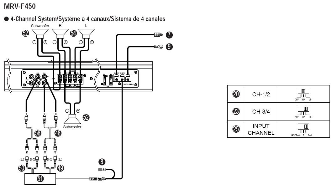 Diagram 4 Channel Alpine Amplifier Wiring Diagram Full Version Hd Quality Wiring Diagram Diagramsbundy Ecocivici Padernodugnano It