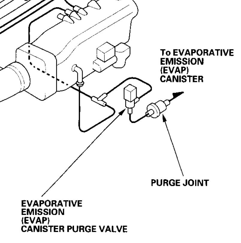 S2000 Sdo Wiring Diagram. . Wiring Diagram on