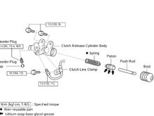 Clutch release cylinder