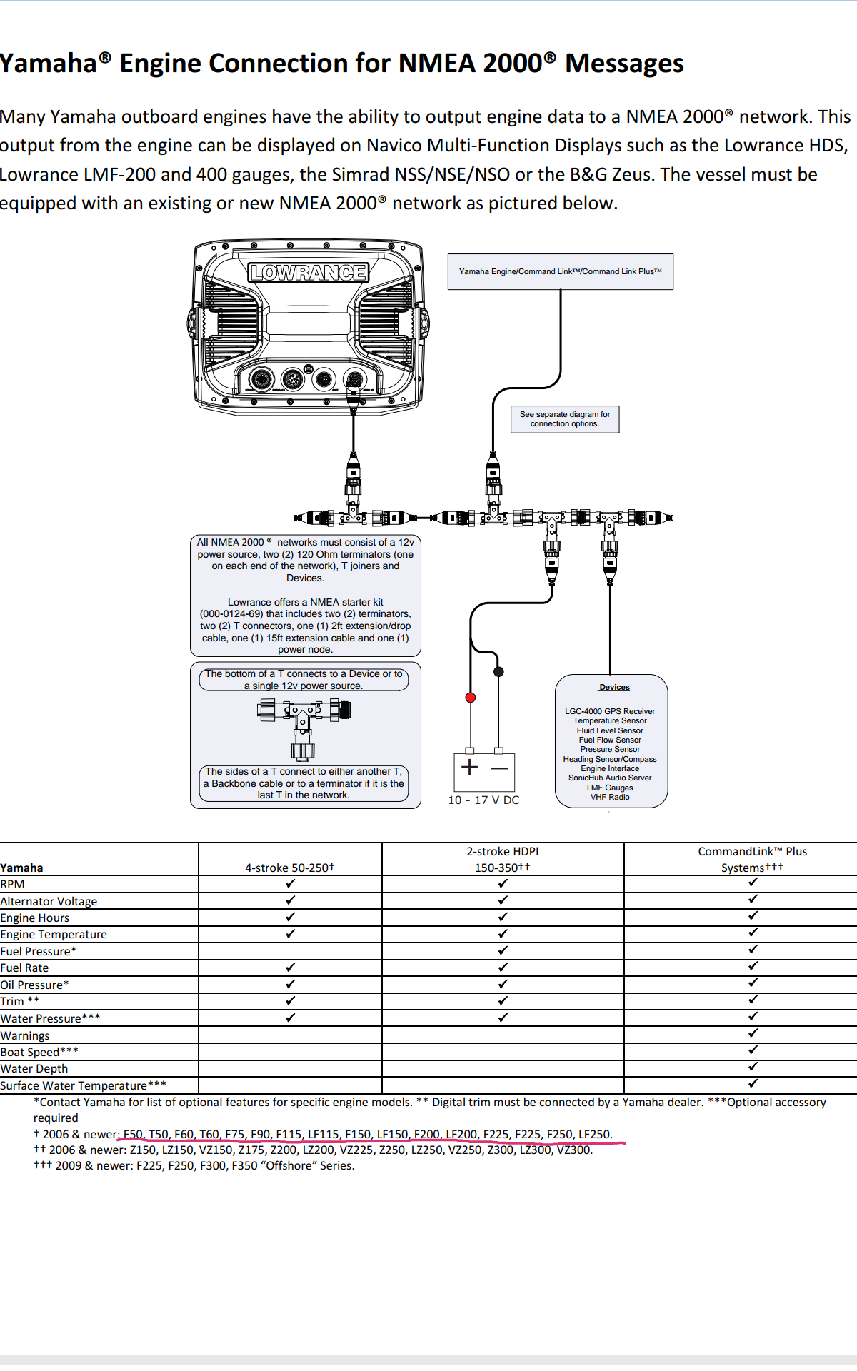 Garmin Fuel Wiring Diagram Electrical Diagrams Nmea 2000 Dual Outboards Diy Enthusiasts Simrad