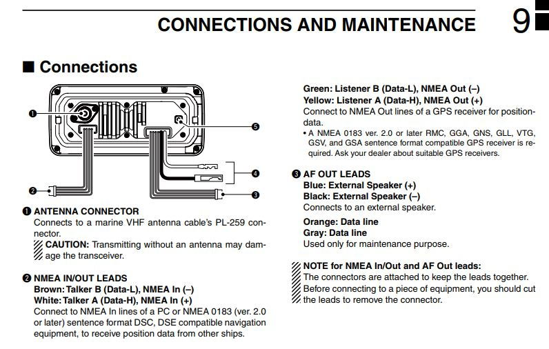 Gps  Vhf 0183 Interface For Dsc Data