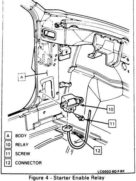 91 Camaro Key