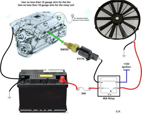dual radiator fan wiring diagram wiring dual fans to toggle switch  third generation f body  wiring dual fans to toggle switch