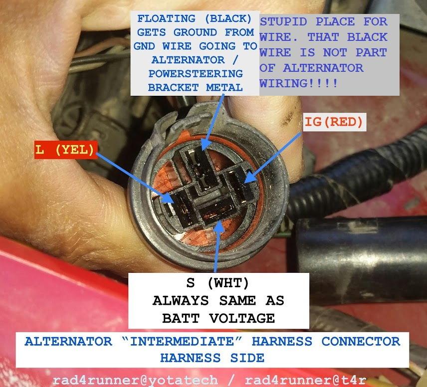 87 Toyota Pickup Alternator Pigtail Wiring Diagram Wiring Diagram Productive Productive Zaafran It