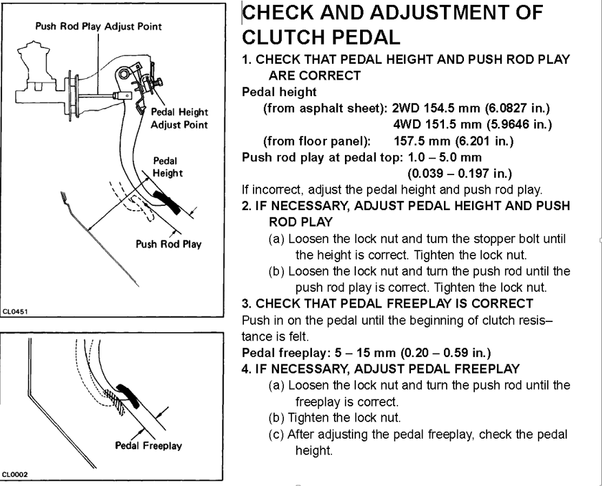 Clutch Pedal Adjustment w/ Pics - YotaTech Forums
