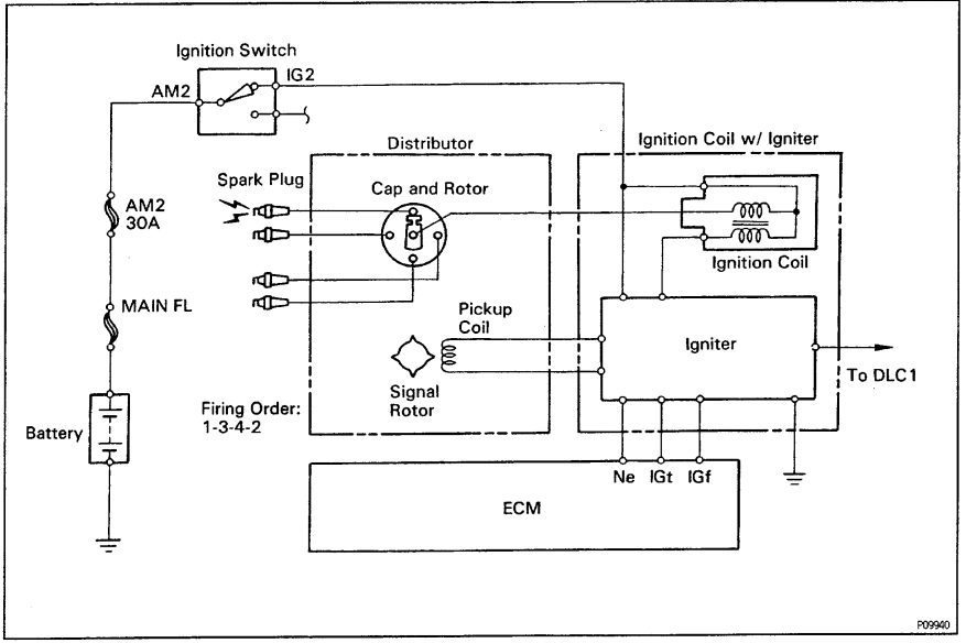 Toyota Ignition Coil W Igniter Diagram - Wiring Diagrams on