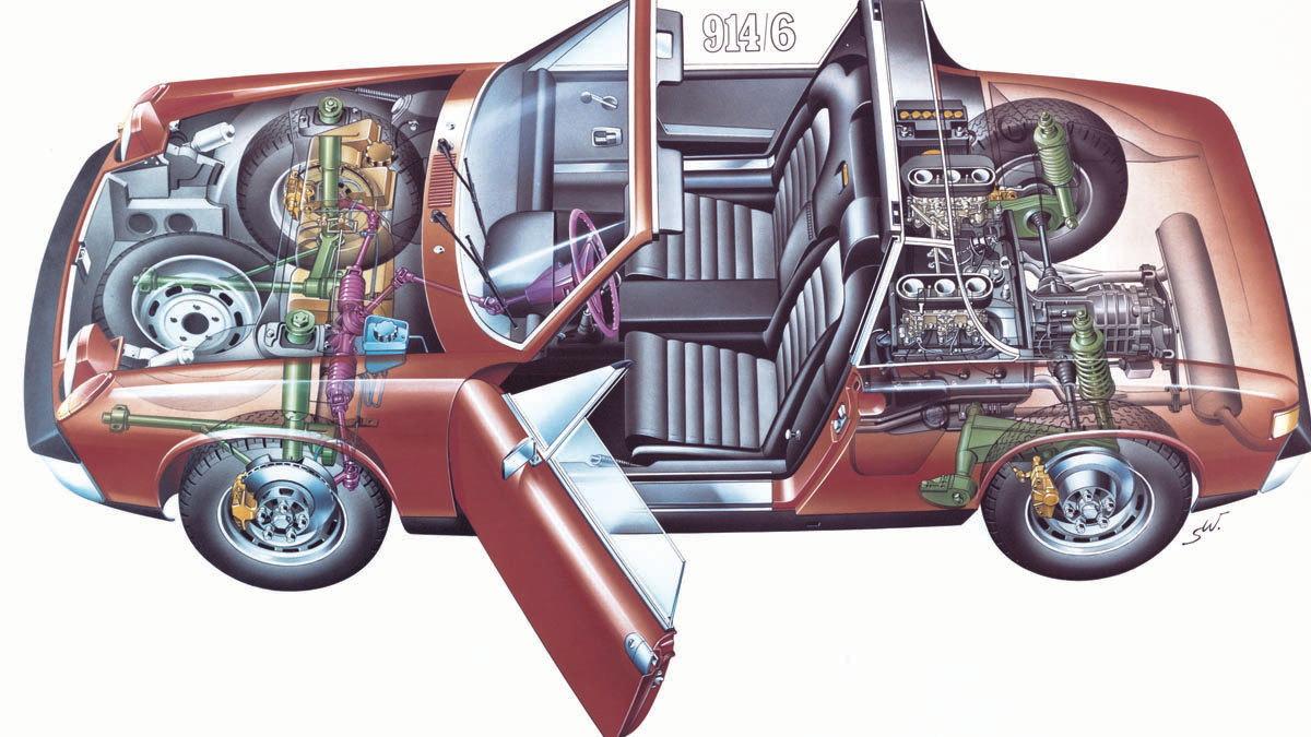 porsche 914 1970s motorauthority 005