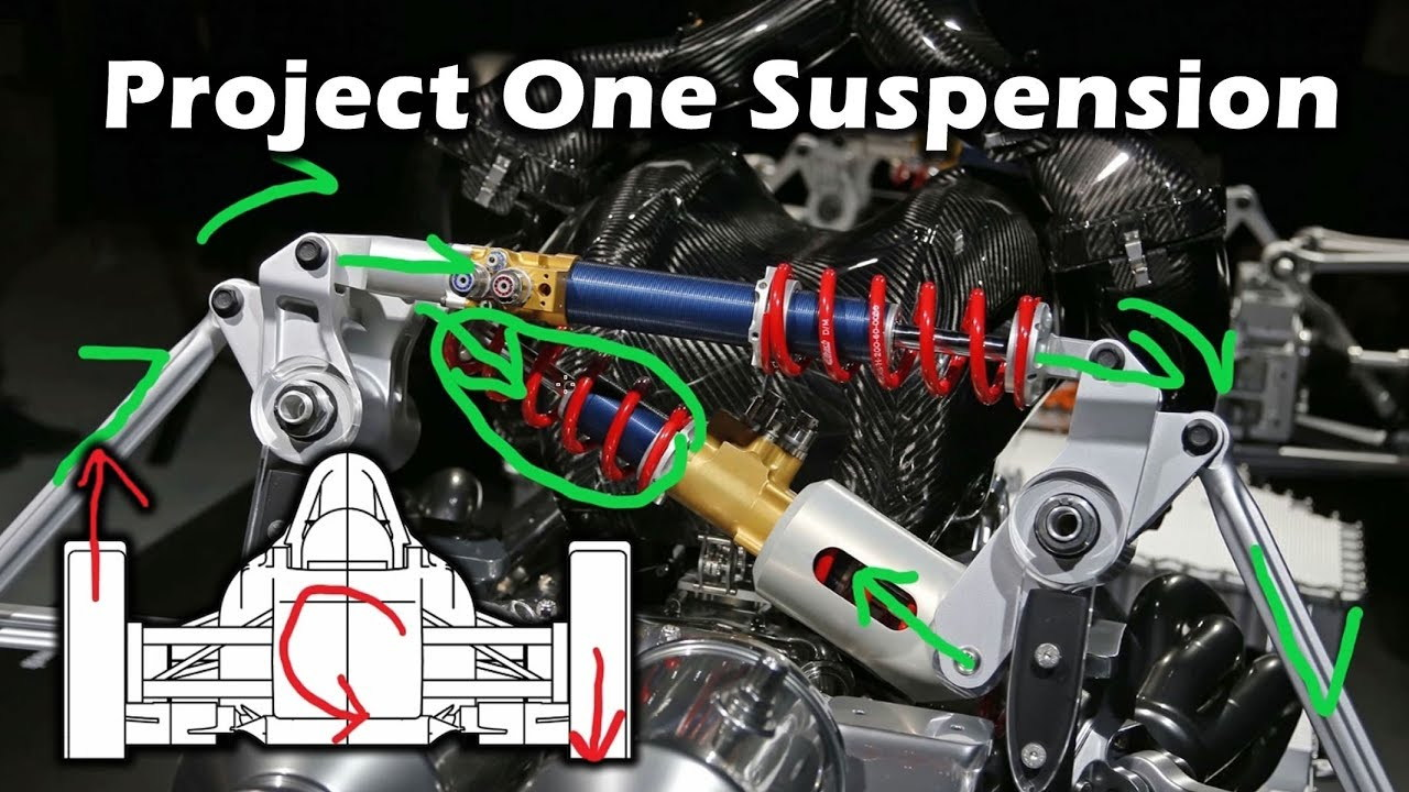 How the Mercedes-AMG Project One's suspension works
