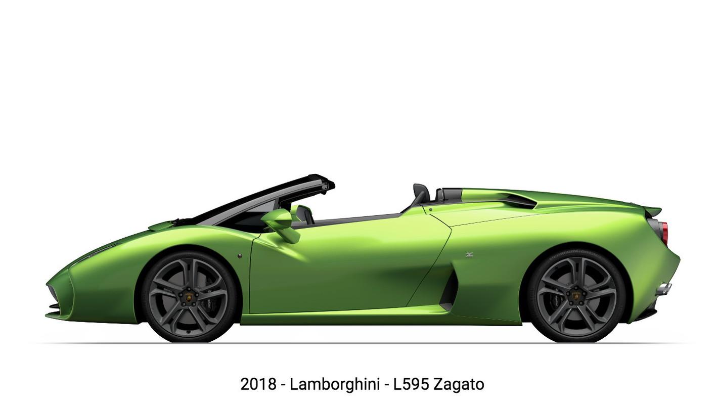 Lamborghini Gallardo News Breaking News Photos Videos Motor