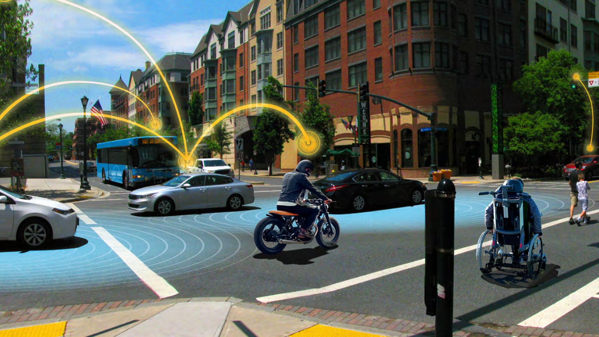 Vehicle-to-Vehicle (V2V) and Vehicle-to-Infrastructure (V2I) communications
