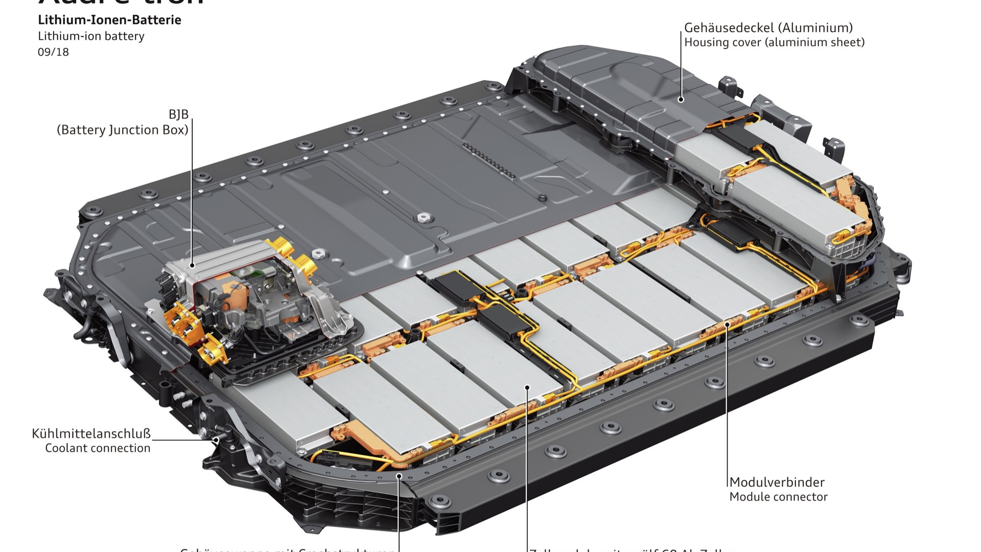 lithium batteries - Green Car Photos, News, Reviews, and