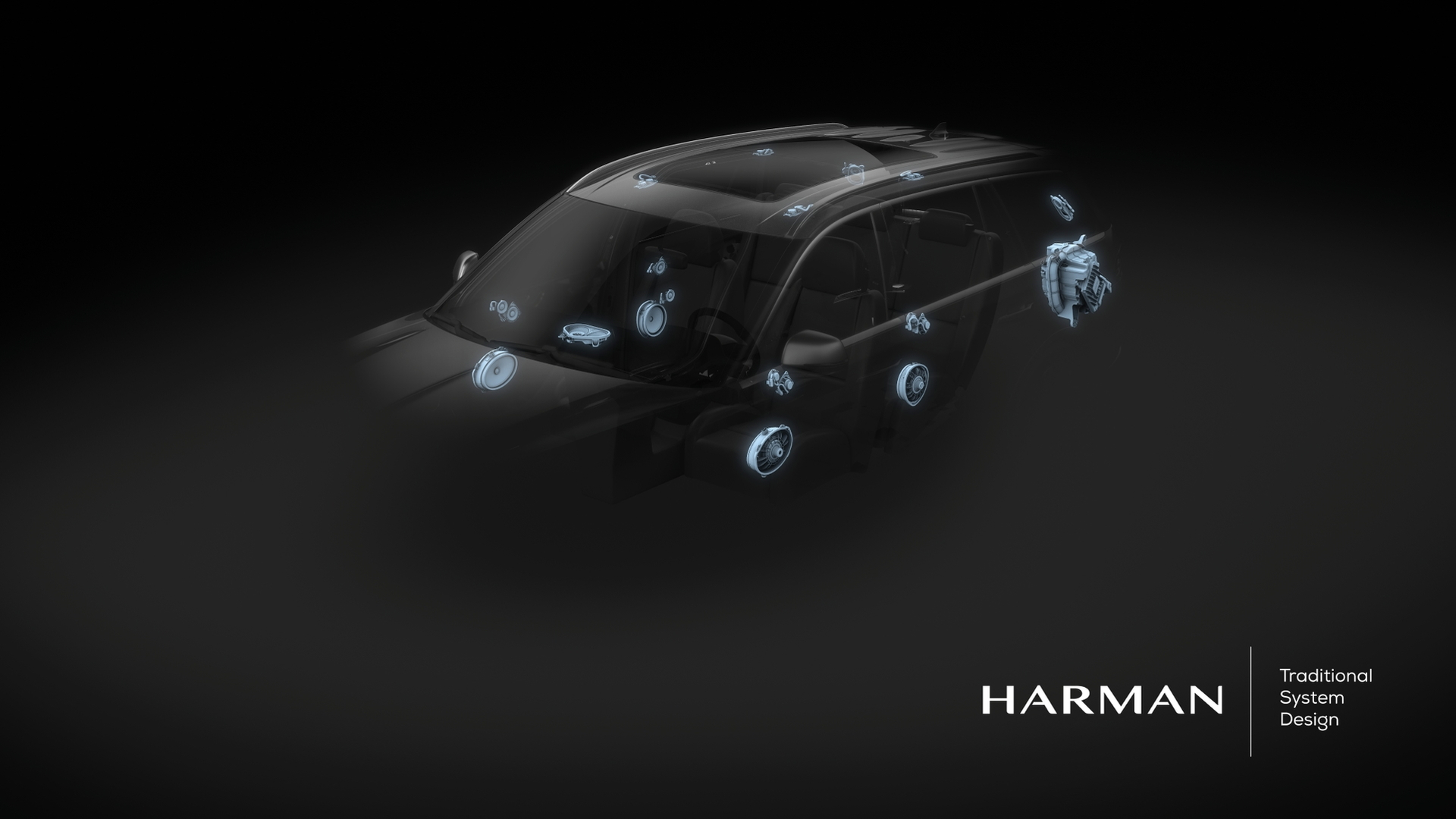 Harman EV Plus+ Solutions for electric-car audio