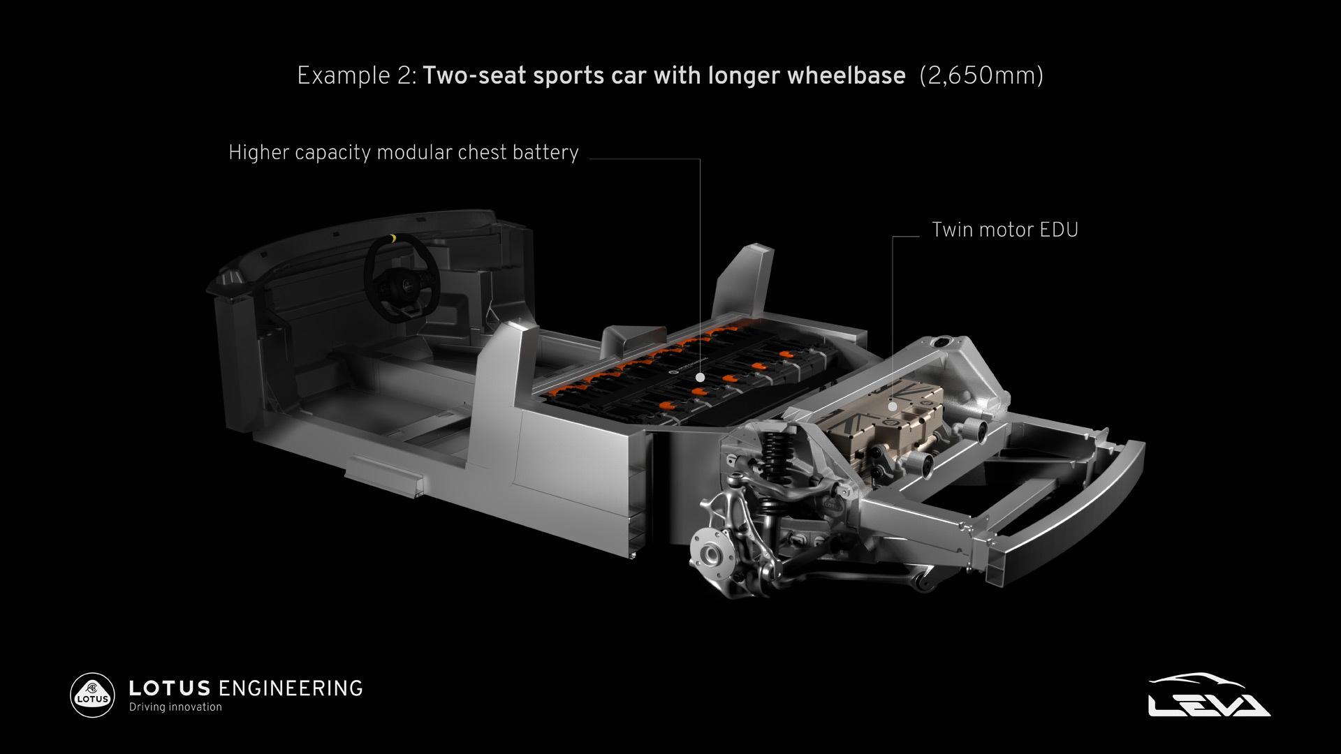 Lotus E-Sports platform (Project LEVA) for long-wheelbase electric sports cars